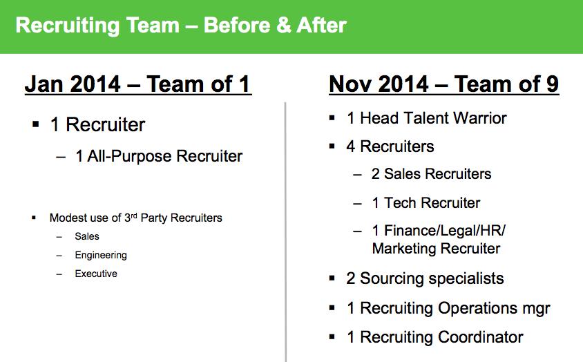 recruiting-team 2
