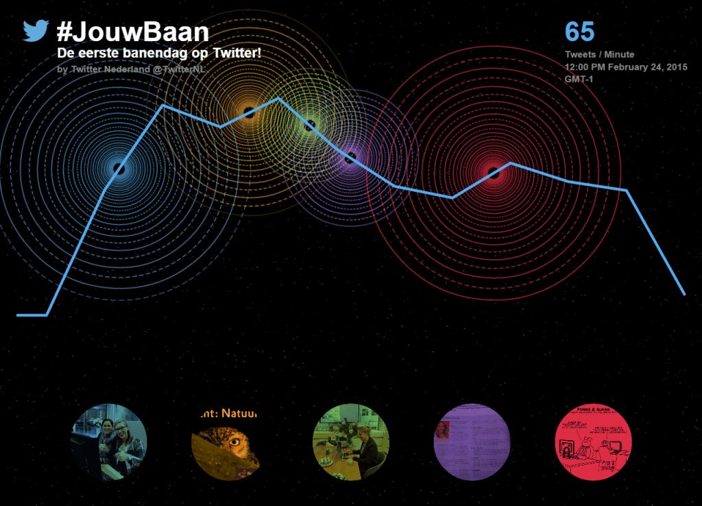 #JouwBaan: dit waren de leukste tweets