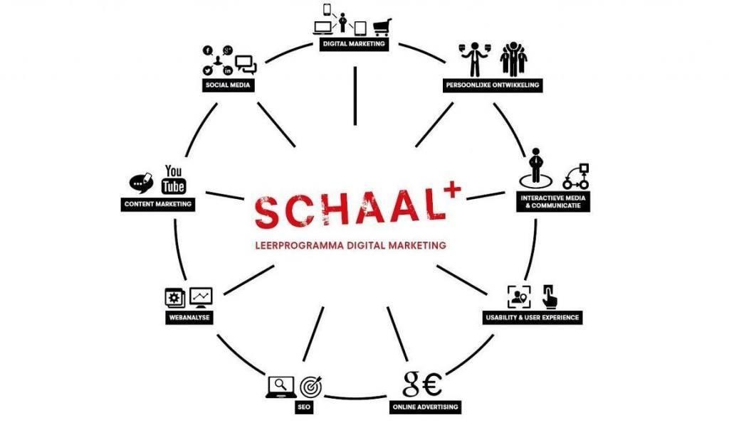 Leer-werktraject voor digitale marketeers van start