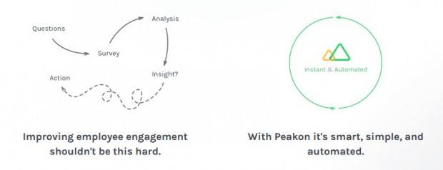 peakon hr tech start-up