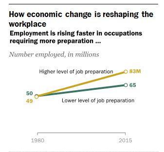 kloof arbeidsmarkt