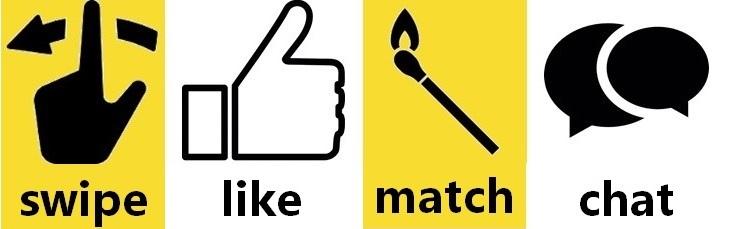 swipe-like-match-chat-met-woorden