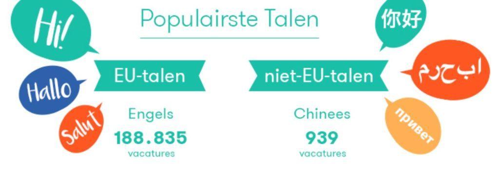 populairste talen