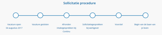 sollicitatie procedure continu