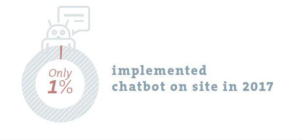smashfly chatbot