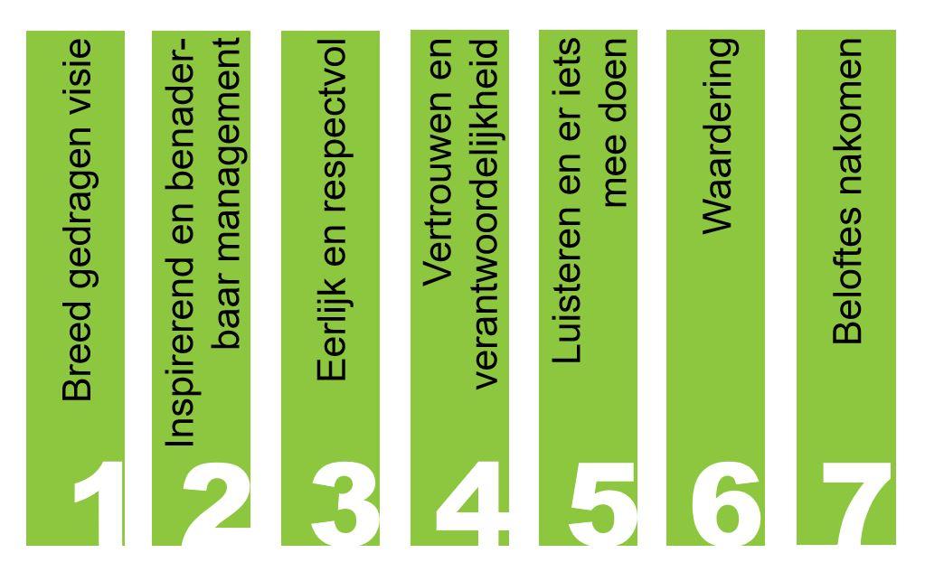 7 pijlers goed werkgeverschap