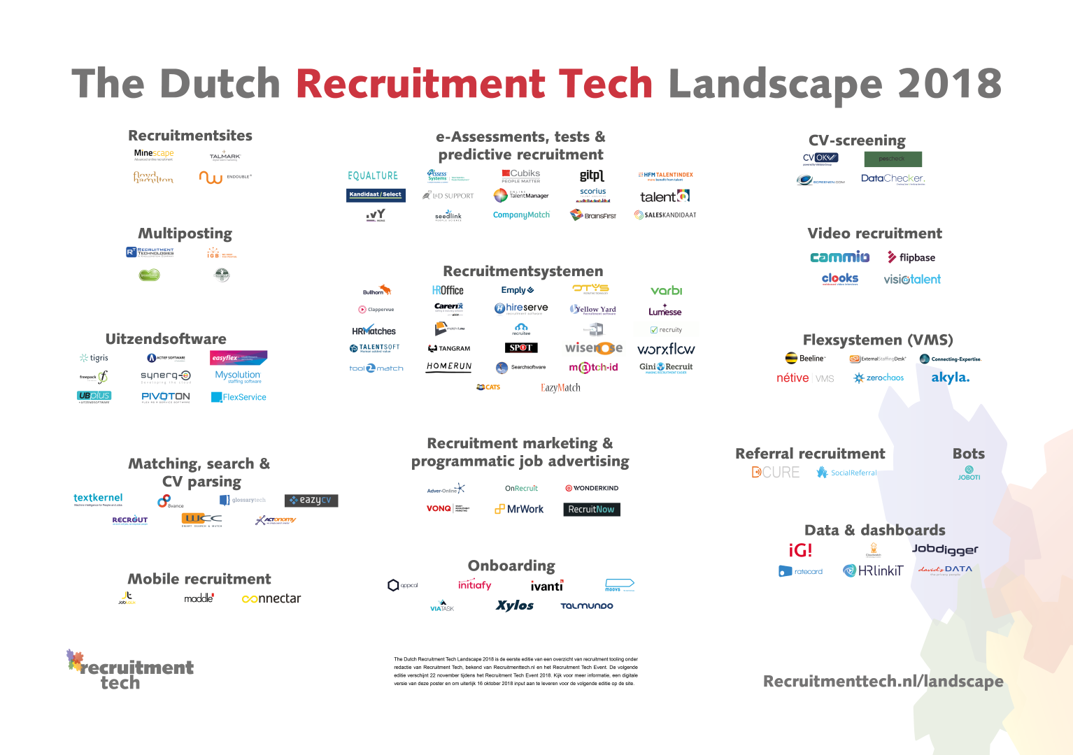 landschap recruitmenttechnologie