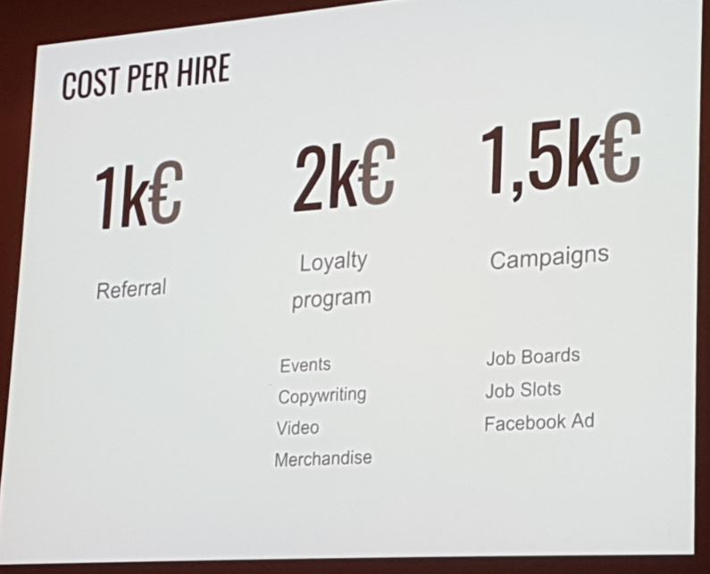 loyalty cost per hire