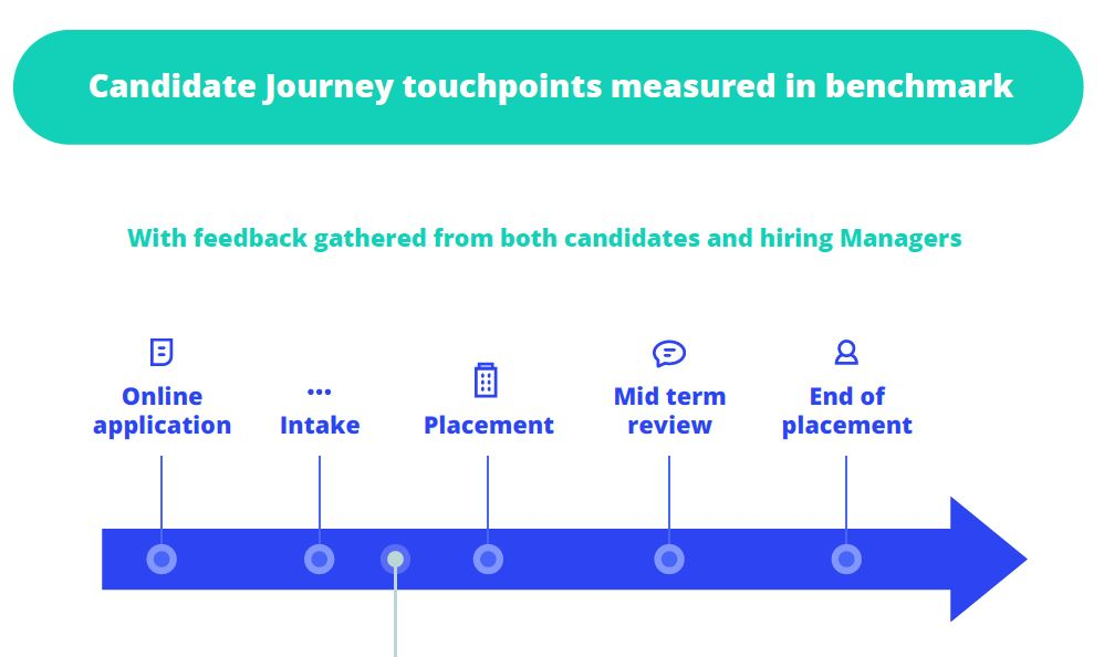 cnps touchpoints