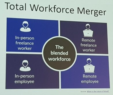 total workforce merger