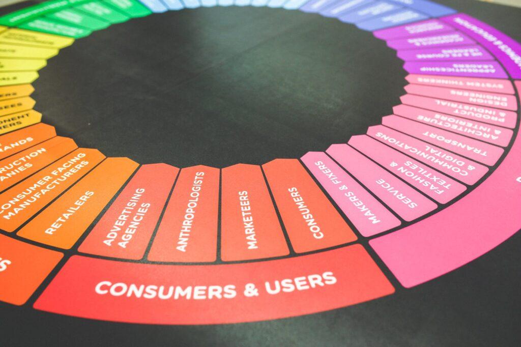 4 redenen waarom recruiters zich meer als marketeers moeten gedragen