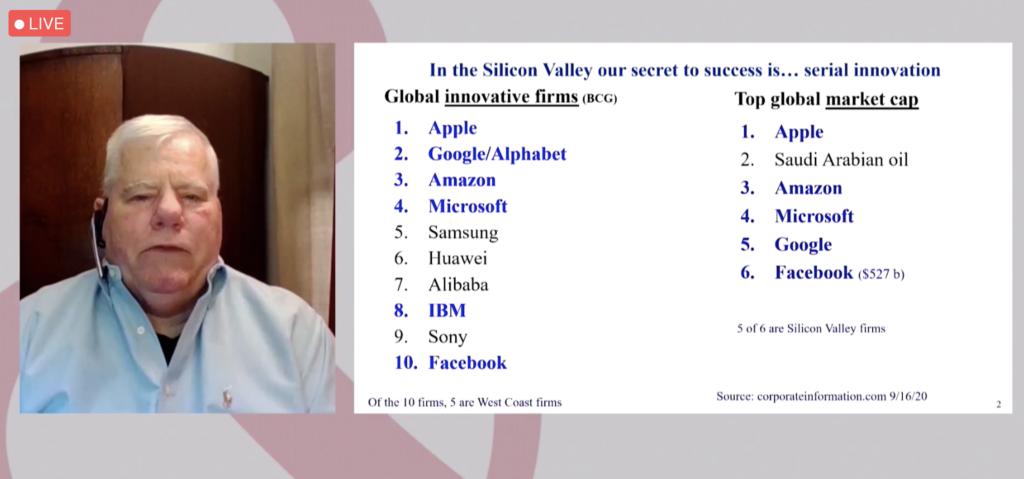 john sullivan over belang van leren en innovatie