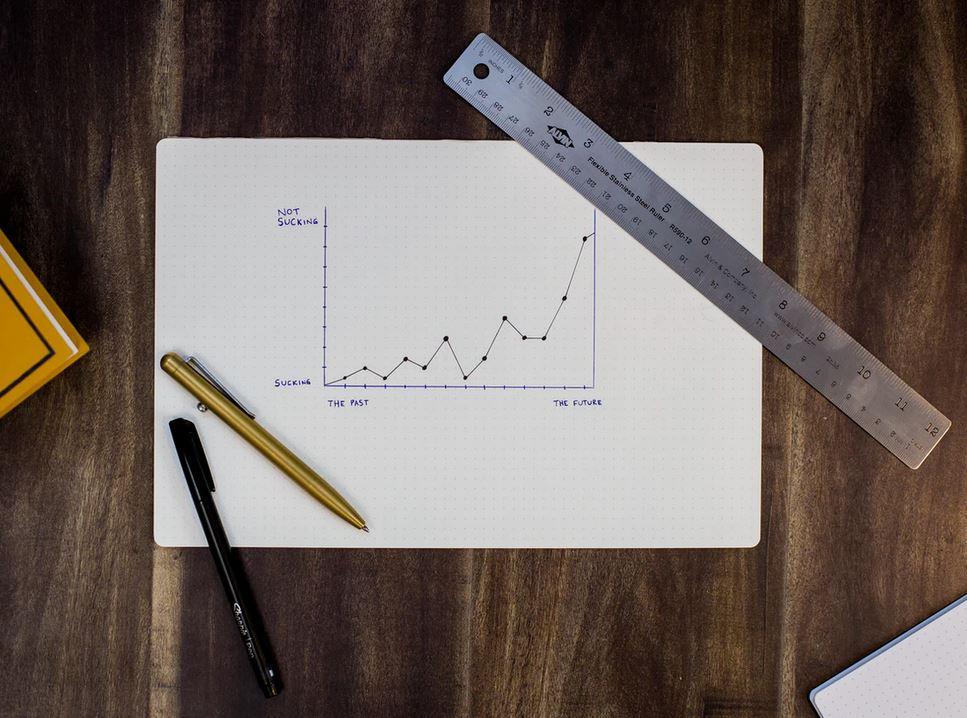 Gebruik jij deze 9 data al om je recruitmentproces te verbeteren?