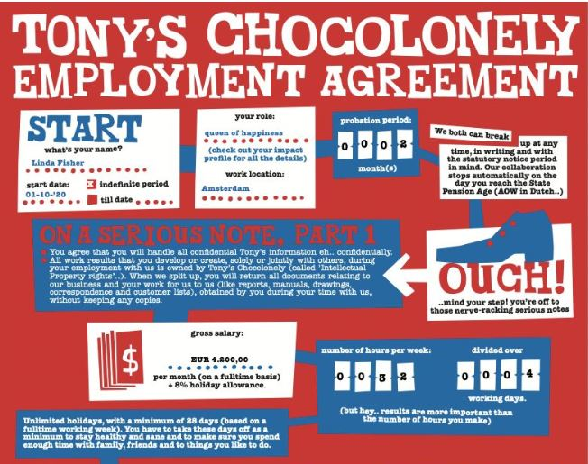 Feel Good Friday: Tony's flikt het weer, met arbeidsovereenkomst van twee kantjes