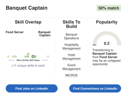 skills overzicht
