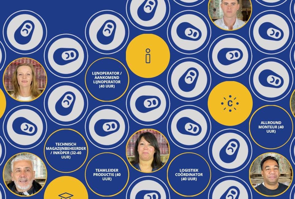 Campagne van de week: over de vele blikopeners van Konings Drinks in Breda